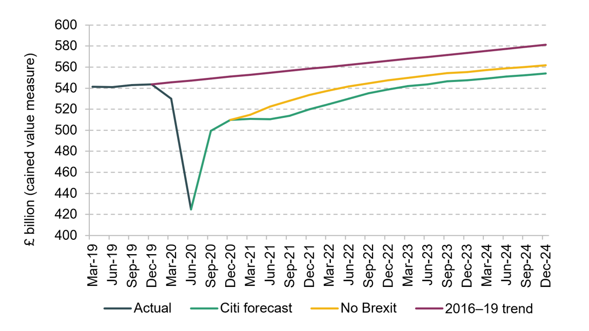 the_cost_of_adjustment_emerging_challenges_for_the_uk_economy
