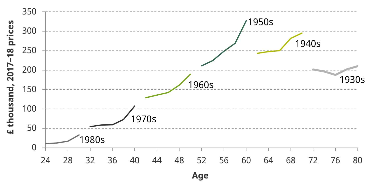 avocado_toast_or_no_bread_on_the_table_how_and_why_wealth_might_differ_between_generations