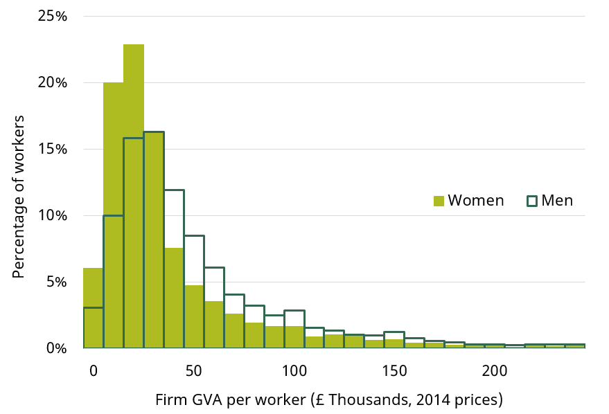 the_gender_pay_gap_women_work_for_lower_paying_firms_than_men