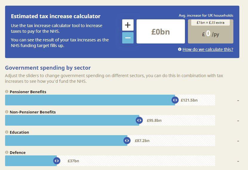 how_would_you_fund_the_nhs
