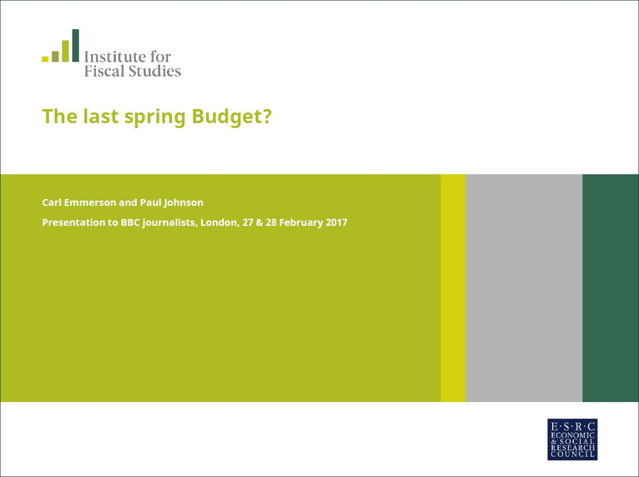 the_last_spring_budget