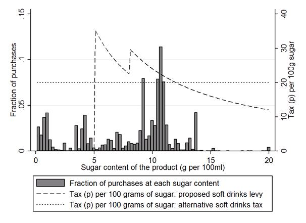 sweetening_the_sugar_tax